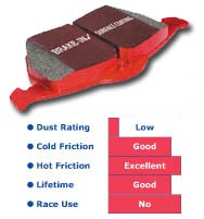 2004 GTO EBC Red Stuff Brake Pads (Front)